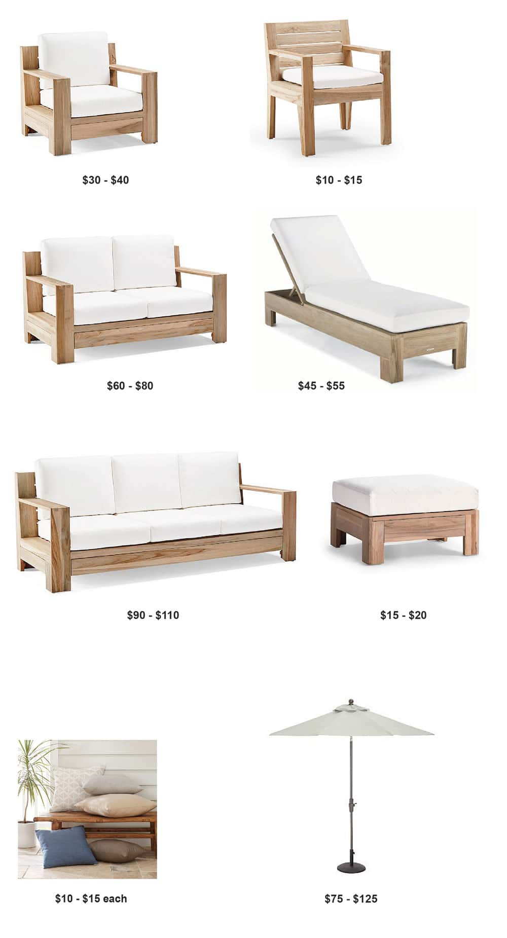Outdoor Upholstery Pricing